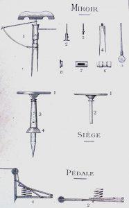 Gravure sur le Miroir la pédale et le Siège Blandin 1900 186x300 - 1900 Pedale et siege