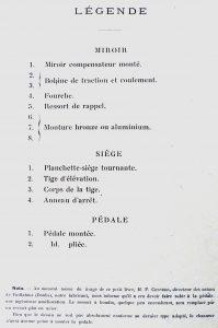 Légende sur le Miroir la Pédale et le Siège Blandin 199x300 - 1900 Pedale et siege