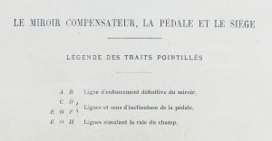 Légendes des traits pointillés 300x156 - 1900 Pedale et siege